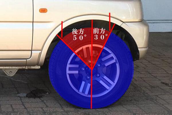 2017年 はみ出しタイヤの規制範囲