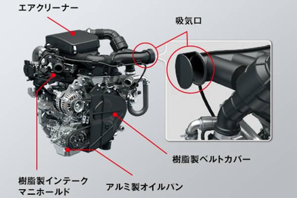 ジムニーJB64のR06Aエンジン